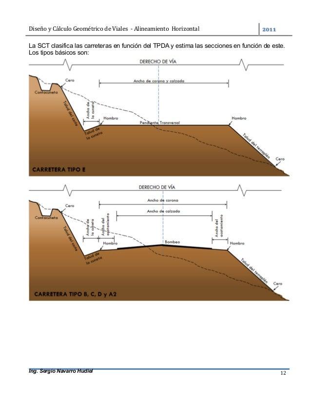 DiseñoyCálculoGeométricodeViales-AlineamientoHorizontal  Ing. Sergio Navarro Hudiel 12 La SCT clasifica las c...
