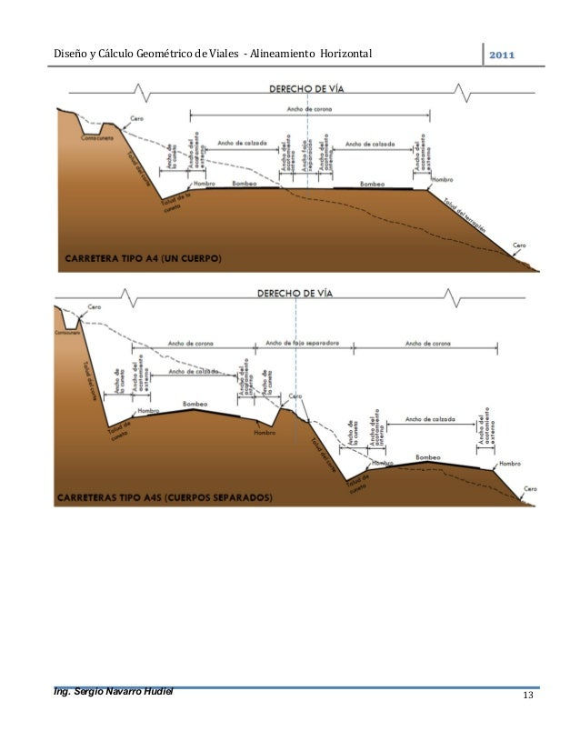 DiseñoyCálculoGeométricodeViales-AlineamientoHorizontal  Ing. Sergio Navarro Hudiel 13