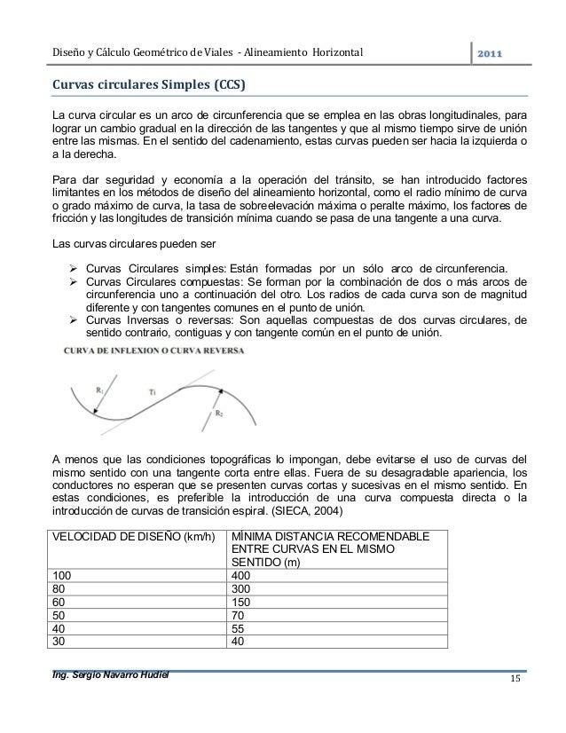 DiseñoyCálculoGeométricodeViales-AlineamientoHorizontal  Ing. Sergio Navarro Hudiel 15 CurvascircularesSimp...