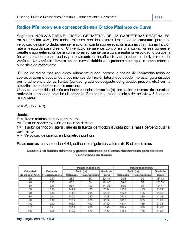 DiseñoyCálculoGeométricodeViales-AlineamientoHorizontal  Ing. Sergio Navarro Hudiel 24 Radios Mínimos y sus c...