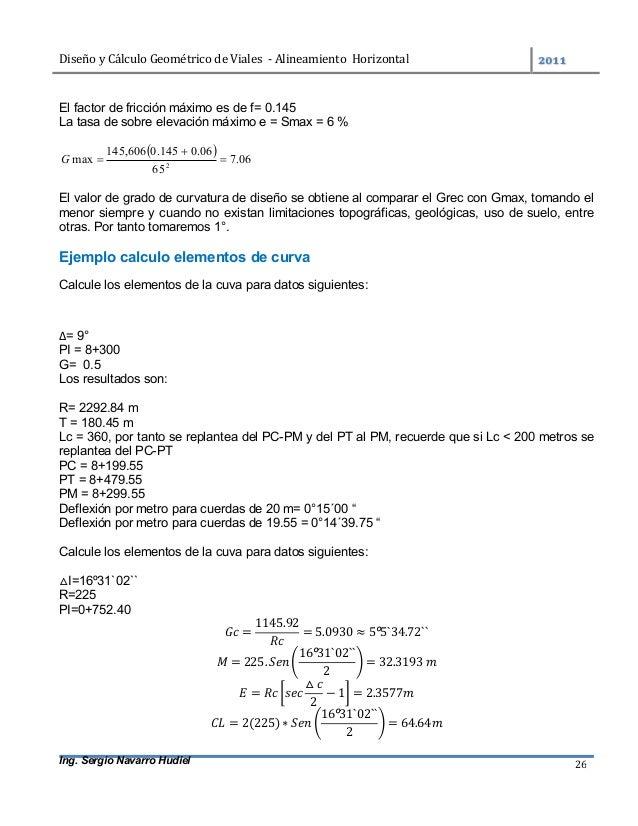 DiseñoyCálculoGeométricodeViales-AlineamientoHorizontal  Ing. Sergio Navarro Hudiel 26 El factor de fricción ...