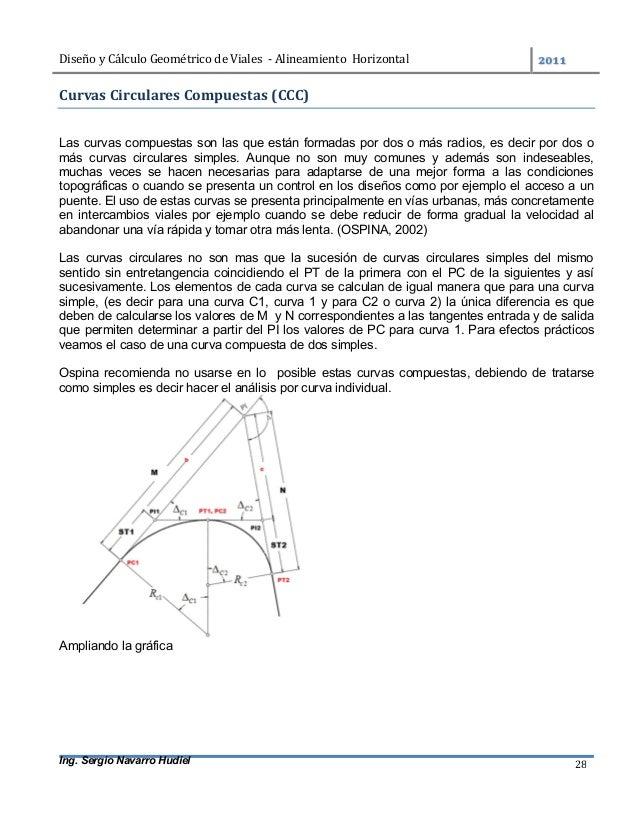 DiseñoyCálculoGeométricodeViales-AlineamientoHorizontal  Ing. Sergio Navarro Hudiel 28 CurvasCircularesComp...