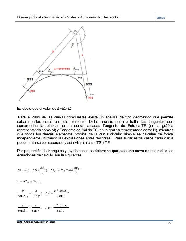 DiseñoyCálculoGeométricodeViales-AlineamientoHorizontal  Ing. Sergio Navarro Hudiel 29 Es obvio que el valor ...