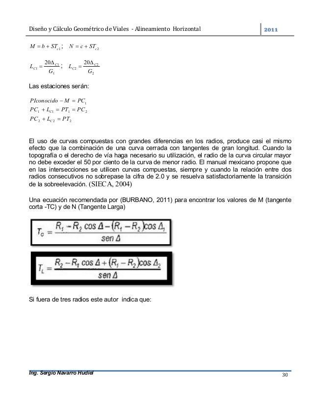 DiseñoyCálculoGeométricodeViales-AlineamientoHorizontal  Ing. Sergio Navarro Hudiel 30 1cSTbM  ; 2cSTcN  ...