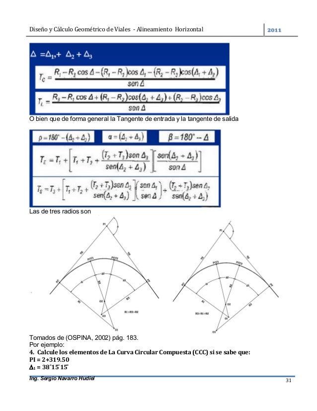 DiseñoyCálculoGeométricodeViales-AlineamientoHorizontal  Ing. Sergio Navarro Hudiel 31 O bien que de forma ge...
