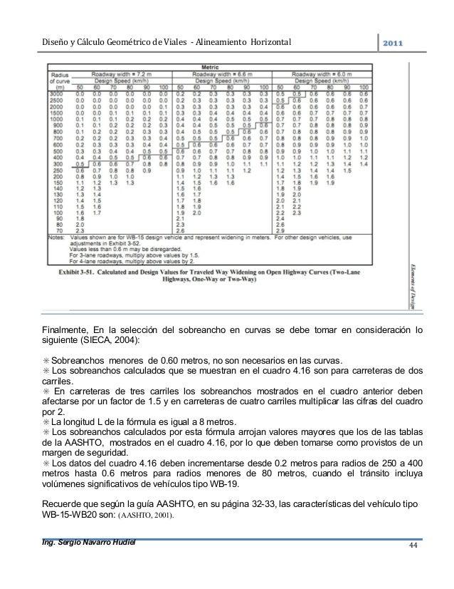 DiseñoyCálculoGeométricodeViales-AlineamientoHorizontal  Ing. Sergio Navarro Hudiel 44  Finalmente, En la se...