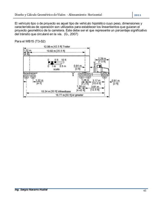 DiseñoyCálculoGeométricodeViales-AlineamientoHorizontal  Ing. Sergio Navarro Hudiel 45 El vehículo tipo o de ...