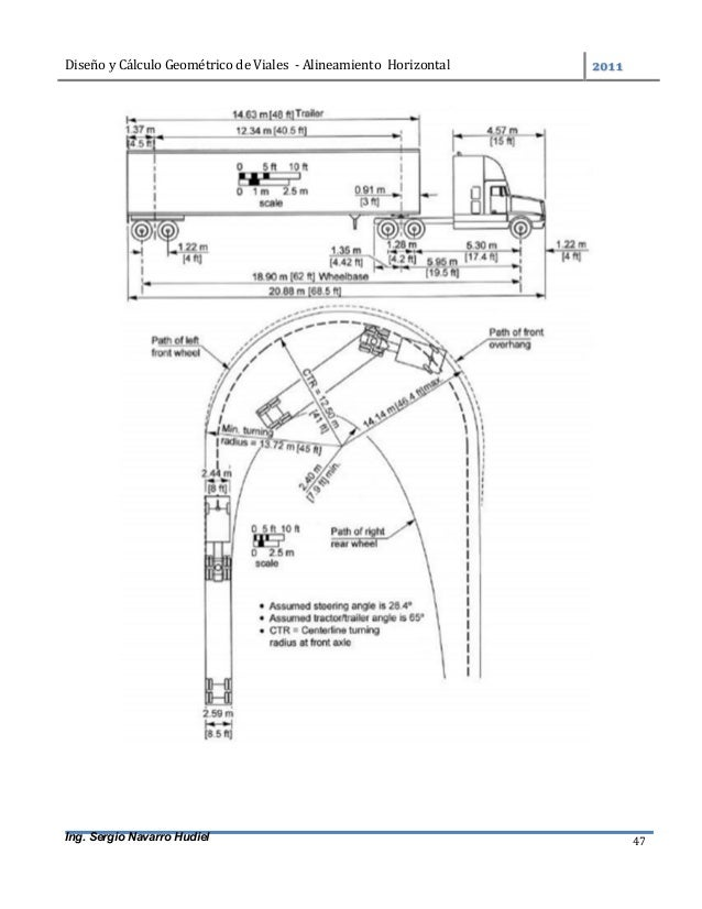 DiseñoyCálculoGeométricodeViales-AlineamientoHorizontal  Ing. Sergio Navarro Hudiel 47