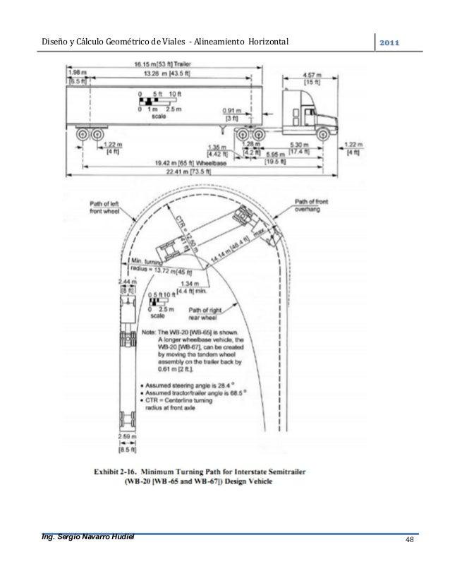 DiseñoyCálculoGeométricodeViales-AlineamientoHorizontal  Ing. Sergio Navarro Hudiel 48