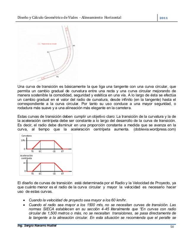 DiseñoyCálculoGeométricodeViales-AlineamientoHorizontal  Ing. Sergio Navarro Hudiel 50 Una curva de transició...
