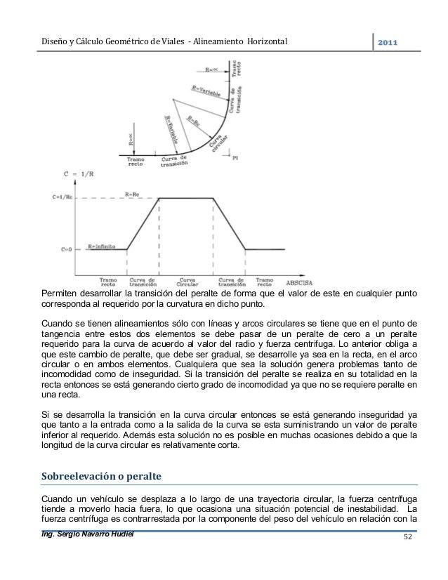 DiseñoyCálculoGeométricodeViales-AlineamientoHorizontal  Ing. Sergio Navarro Hudiel 52 Permiten desarrollar l...