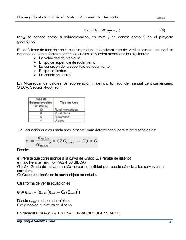DiseñoyCálculoGeométricodeViales-AlineamientoHorizontal  Ing. Sergio Navarro Hudiel 54 f R V tan  2 00787.0...