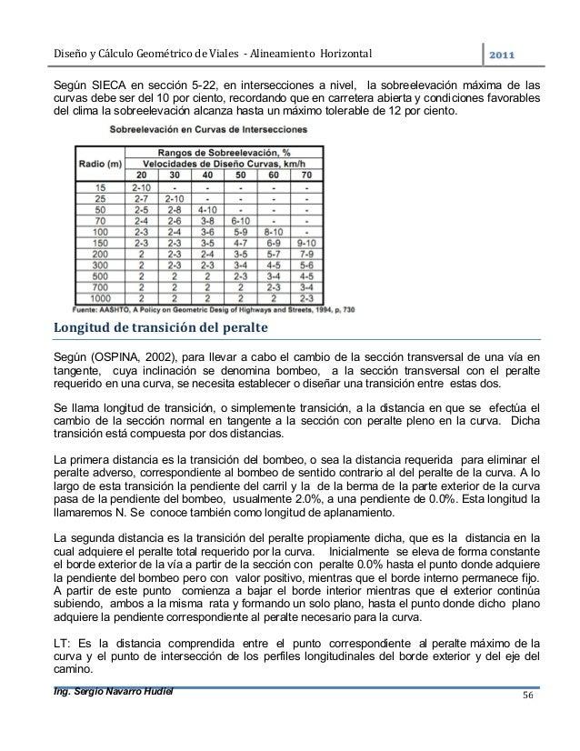 DiseñoyCálculoGeométricodeViales-AlineamientoHorizontal  Ing. Sergio Navarro Hudiel 56 Según SIECA en sección...