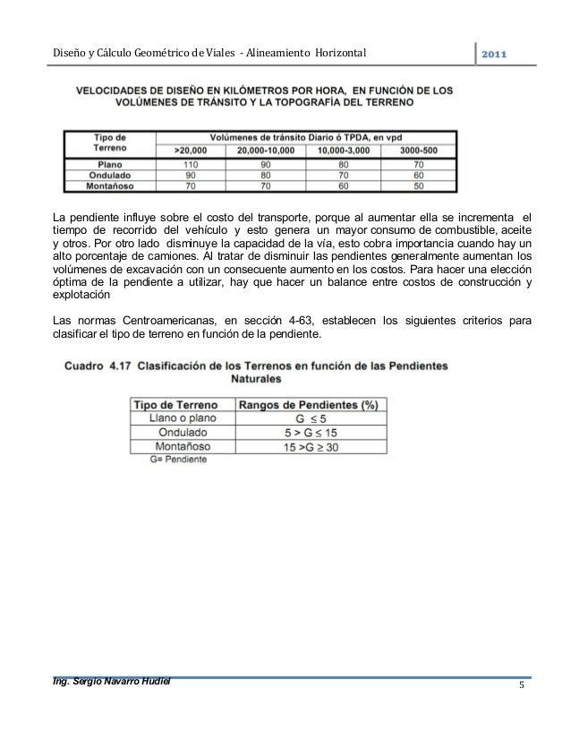 DiseñoyCálculoGeométricodeViales-AlineamientoHorizontal  Ing. Sergio Navarro Hudiel 5  La pendiente influye ...