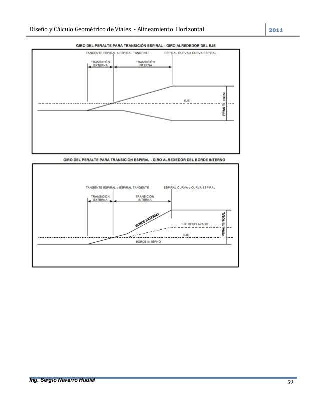 DiseñoyCálculoGeométricodeViales-AlineamientoHorizontal  Ing. Sergio Navarro Hudiel 59
