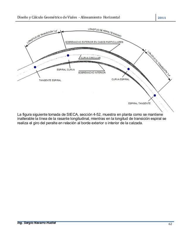 DiseñoyCálculoGeométricodeViales-AlineamientoHorizontal  Ing. Sergio Navarro Hudiel 62 La figura siguiente to...