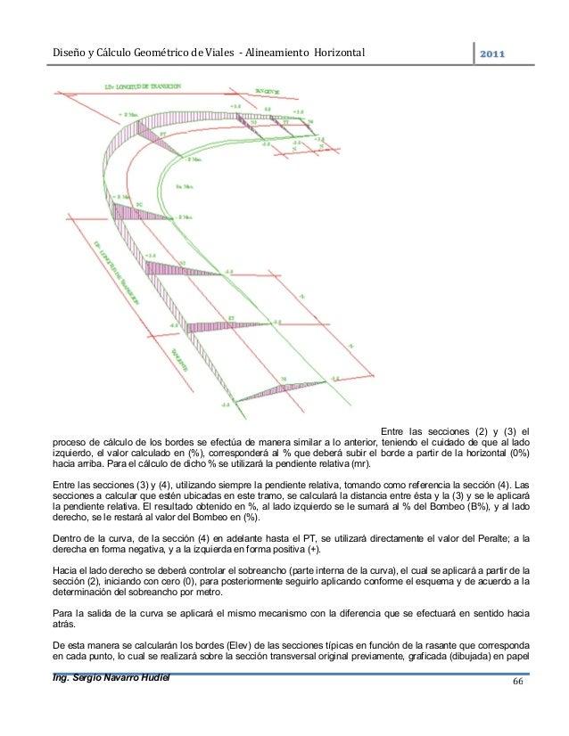 DiseñoyCálculoGeométricodeViales-AlineamientoHorizontal  Ing. Sergio Navarro Hudiel 66 Entre las secciones (2...
