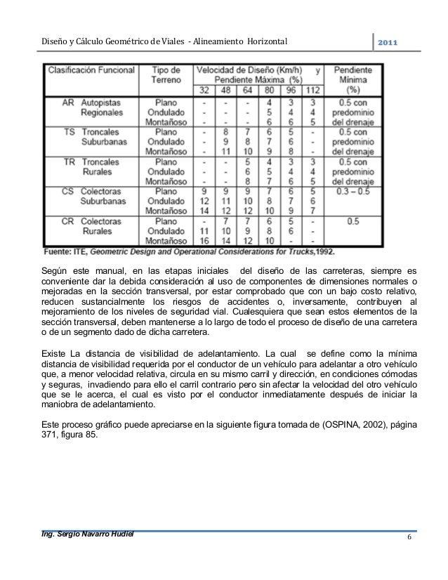 DiseñoyCálculoGeométricodeViales-AlineamientoHorizontal  Ing. Sergio Navarro Hudiel 6 Según este manual, en l...