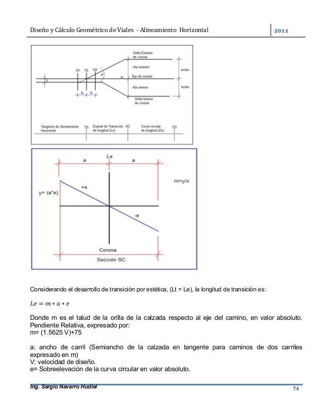 DiseñoyCálculoGeométricodeViales-AlineamientoHorizontal  Ing. Sergio Navarro Hudiel 74 Considerando el desarr...
