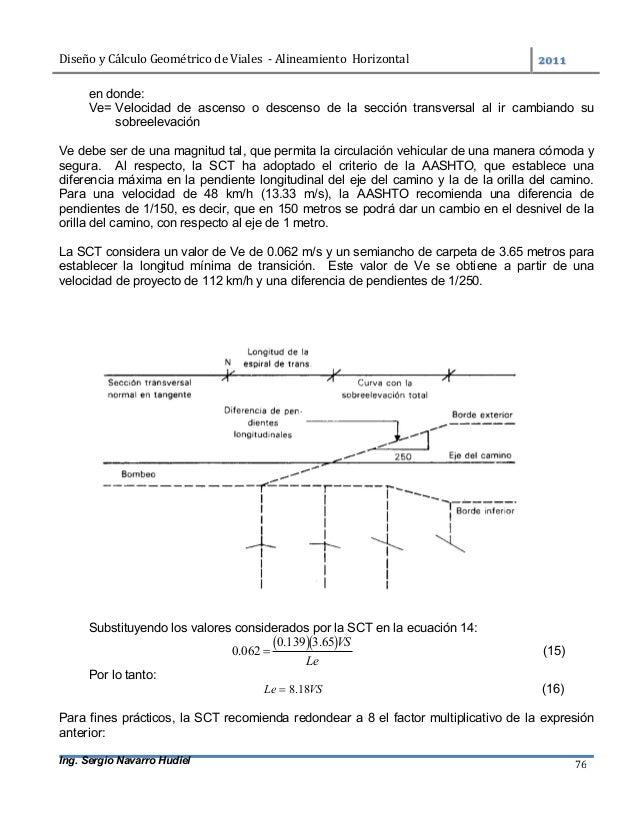 DiseñoyCálculoGeométricodeViales-AlineamientoHorizontal  Ing. Sergio Navarro Hudiel 76 en donde: Ve= Velocida...