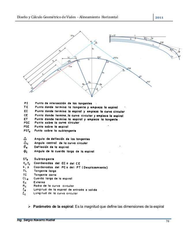 DiseñoyCálculoGeométricodeViales-AlineamientoHorizontal  Ing. Sergio Navarro Hudiel 78  Parámetro de la espi...