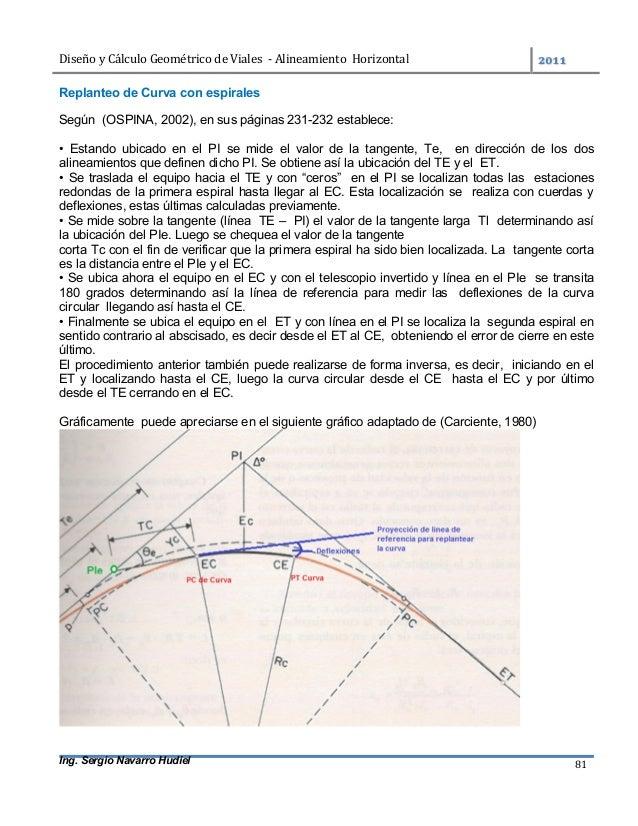 DiseñoyCálculoGeométricodeViales-AlineamientoHorizontal  Ing. Sergio Navarro Hudiel 81 Replanteo de Curva con...