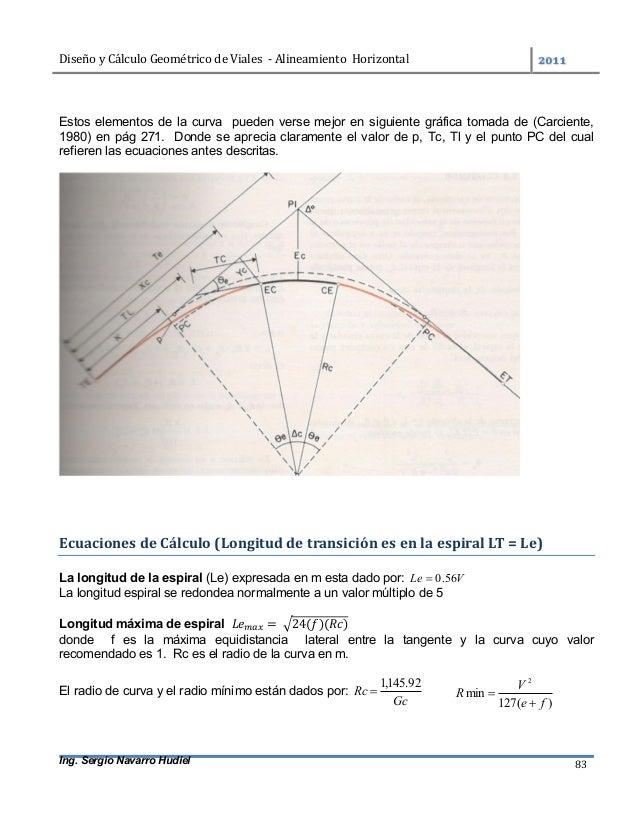 DiseñoyCálculoGeométricodeViales-AlineamientoHorizontal  Ing. Sergio Navarro Hudiel 83 Estos elementos de la ...