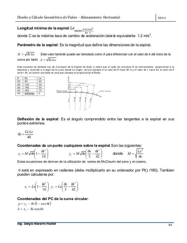 DiseñoyCálculoGeométricodeViales-AlineamientoHorizontal  Ing. Sergio Navarro Hudiel 84 Longitud mínima de la ...