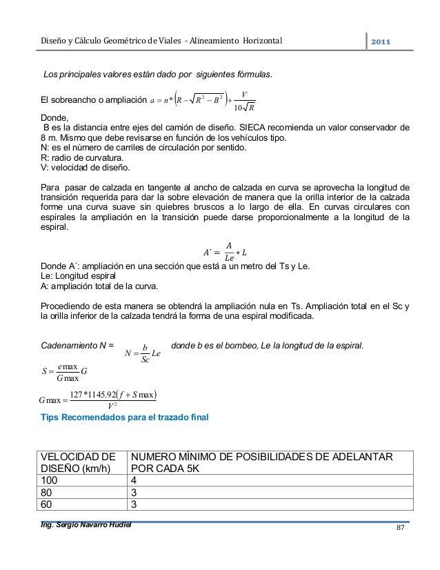 DiseñoyCálculoGeométricodeViales-AlineamientoHorizontal  Ing. Sergio Navarro Hudiel 87 Los principales valore...