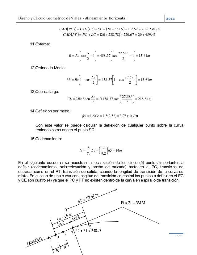 DiseñoyCálculoGeométricodeViales-AlineamientoHorizontal  Ing. Sergio Navarro Hudiel 90       78.2382052...