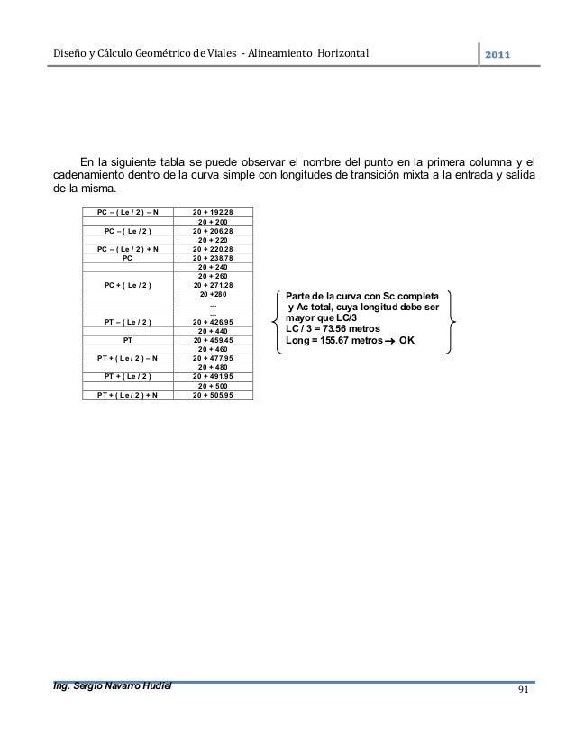DiseñoyCálculoGeométricodeViales-AlineamientoHorizontal  Ing. Sergio Navarro Hudiel 91 En la siguiente tabla ...
