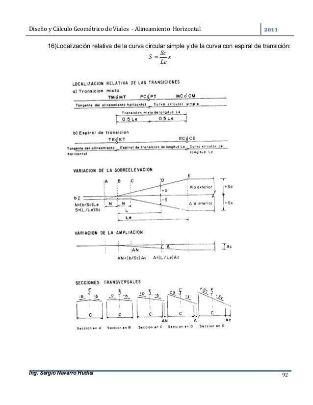 DiseñoyCálculoGeométricodeViales-AlineamientoHorizontal  Ing. Sergio Navarro Hudiel 92 16)Localización relati...