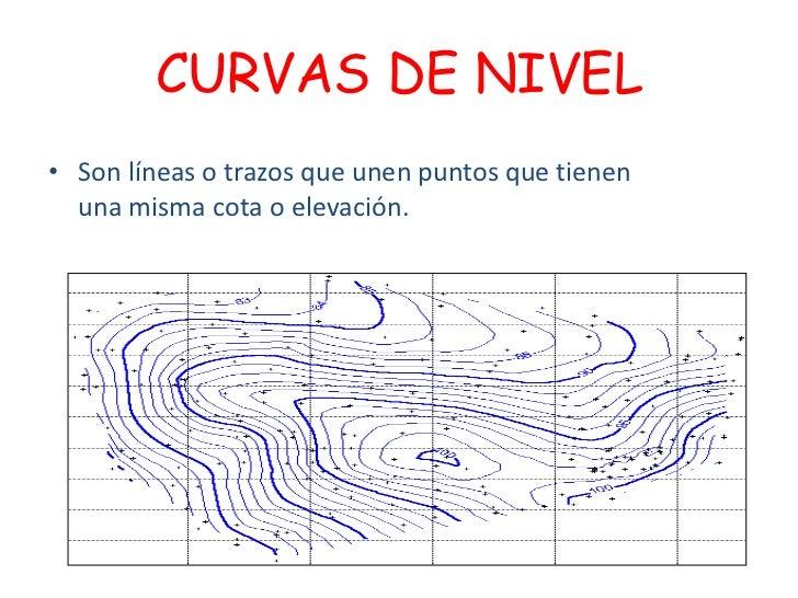CURVAS DE NIVEL• Son líneas o trazos que unen puntos que tienen  una misma cota o elevación.
