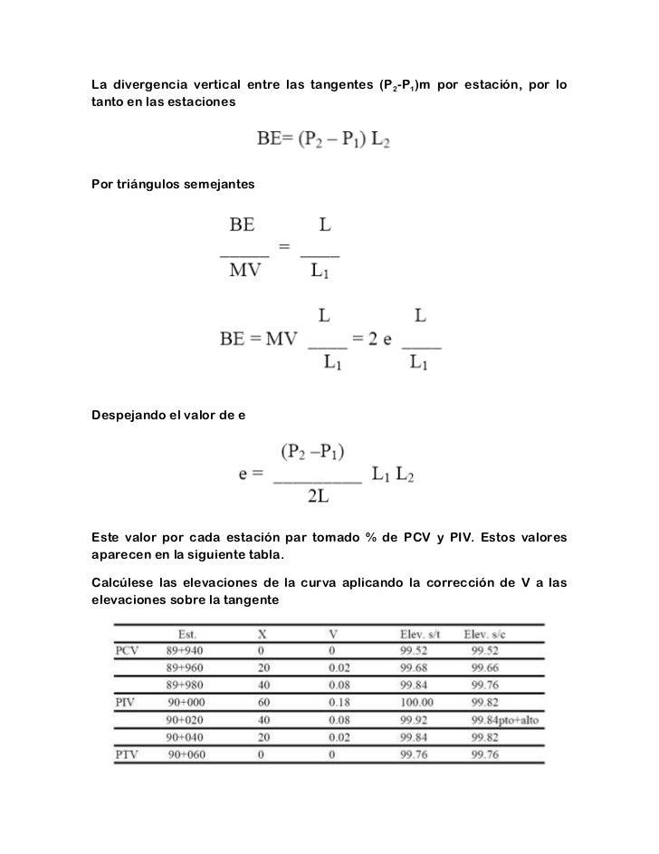 La divergencia vertical entre las tangentes (P2-P1)m por estación, por lotanto en las estacionesPor triángulos semejantesD...