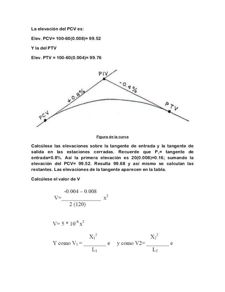 La elevación del PCV es:Elev. PCV= 100-60(0.008)= 99.52Y la del PTVElev. PTV = 100-60(0.004)= 99.76                       ...