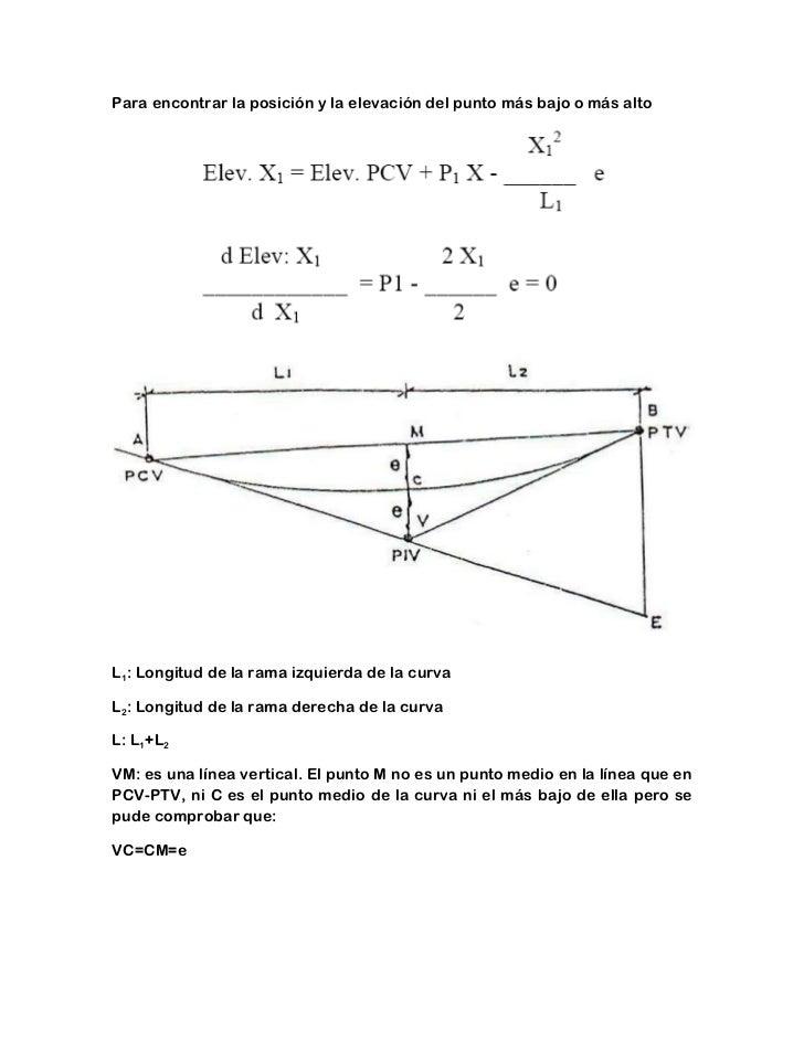 Para encontrar la posición y la elevación del punto más bajo o más altoL1: Longitud de la rama izquierda de la curvaL2: Lo...