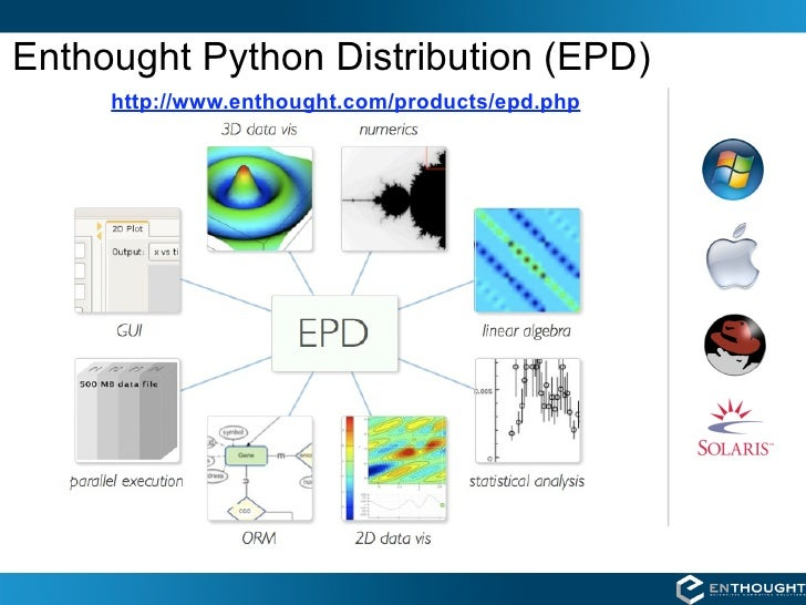 Get the MATLAB to Python White Paper