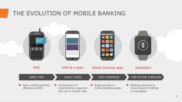 THE EVOLUTION OF MOBILE BANKING 2 SMS SMS & mobile Mobile banking apps Wearables EARLY 2000S 2010 ONWARDS THE FUTURE & BEY...