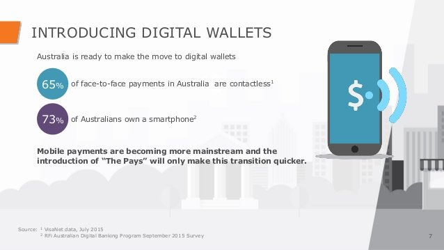 INTRODUCING DIGITAL WALLETS 7 Australia is ready to make the move to digital wallets Source: 1 VisaNet data, July 2015 2 R...