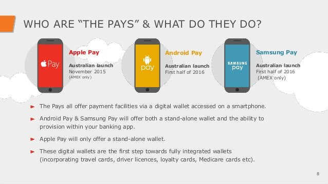"""WHO ARE """"THE PAYS"""" & WHAT DO THEY DO? 8 Apple Pay Australian launch November 2015 (AMEX only) Android Pay Australian launc..."""
