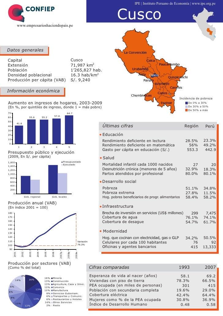 IPE   Instituto Peruano de Economía   www.ipe.org.pe             www.empresarioshaciendopais.pe                           ...