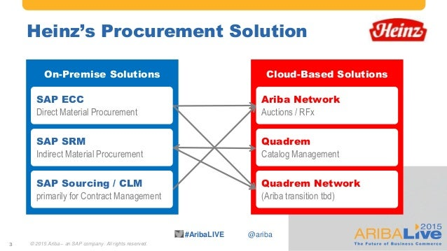 #AribaLIVE @ariba Cloud-Based SolutionsOn-Premise Solutions Heinz's Procurement Solution © 2015 Ariba – an SAP company. Al...