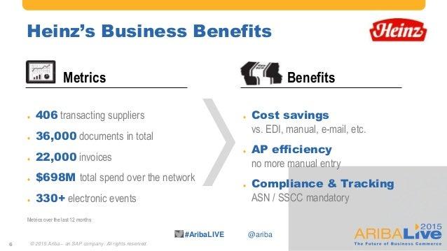 #AribaLIVE @ariba Heinz's Business Benefits Metrics  406 transacting suppliers  36,000 documents in total  22,000 invoi...