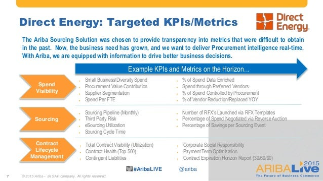 #AribaLIVE @ariba Direct Energy: Targeted KPIs/Metrics The Ariba Sourcing Solution was chosen to provide transparency into...