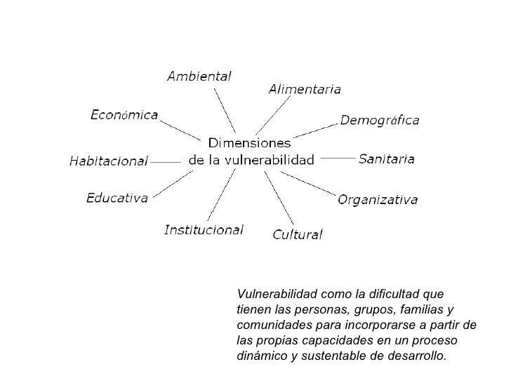 Vulnerabilidad como la dificultad que tienen las personas, grupos, familias y comunidades para incorporarse a partir de la...