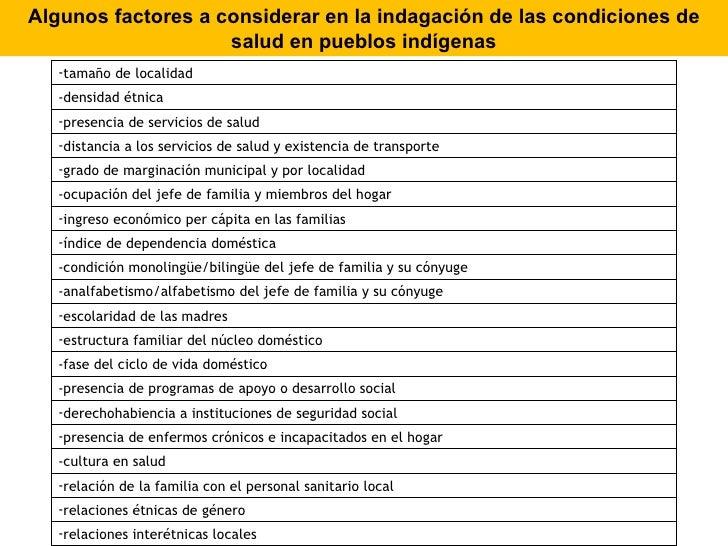 Algunos factores a considerar en la indagación de las condiciones de salud en pueblos indígenas <ul><li>tamaño de localida...