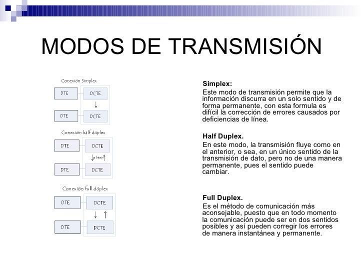 Tecnicas de transmision de datos