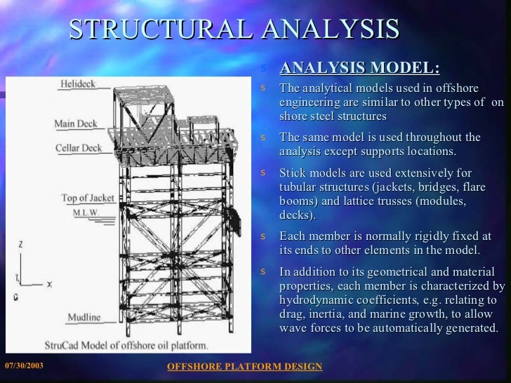 offshore structures presentation rh slideshare net floating structures - a guide for design and analysis volumes 1-2 VLF Tool