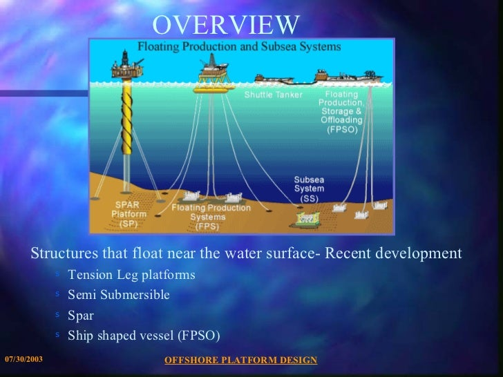 offshore structures presentation rh slideshare net VLF Volcano floating structures a guide for design and analysis download