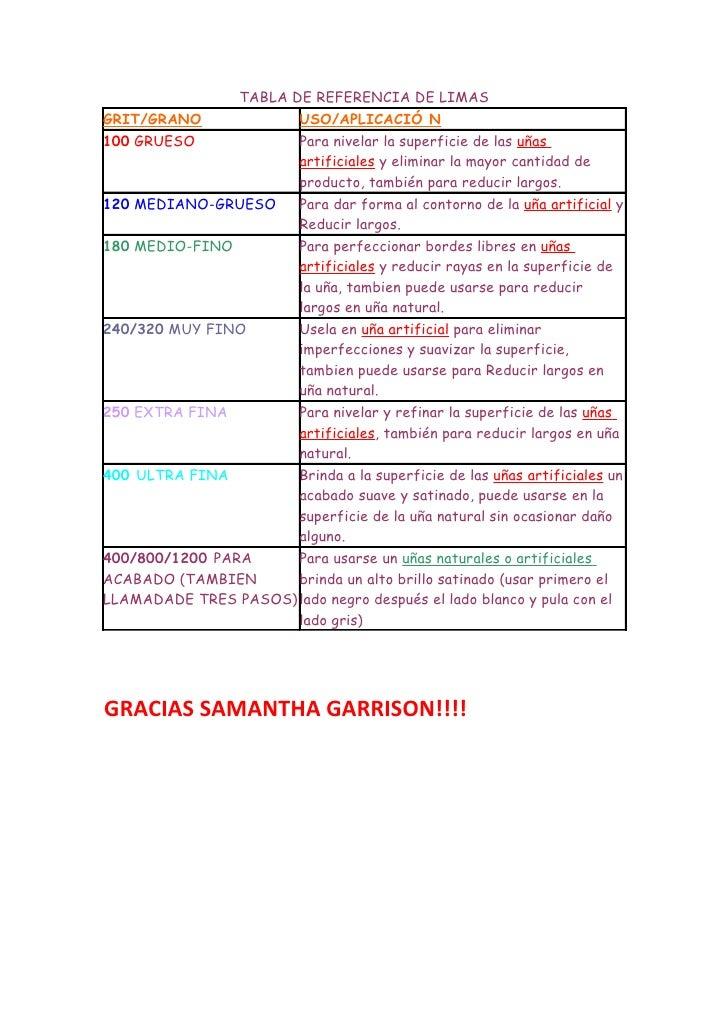 TABLA DE REFERENCIA DE LIMAS GRIT/GRANO             USO/APLICACIÓ N 100 GRUESO             Para nivelar la superficie de l...